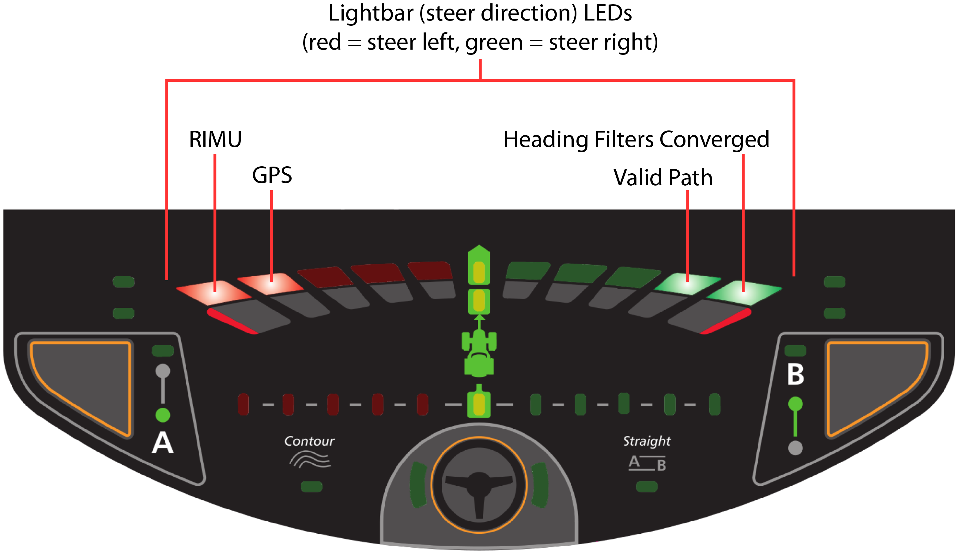 Dashboard_overview_lightbar.png