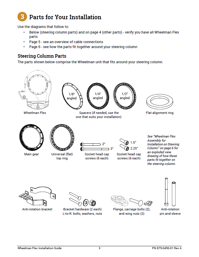 Wheelman Flex Installation Guide Fit Kit: Steiger Puma 190